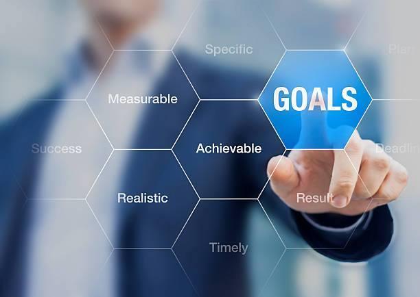 اهدافنا الاستراتيجية